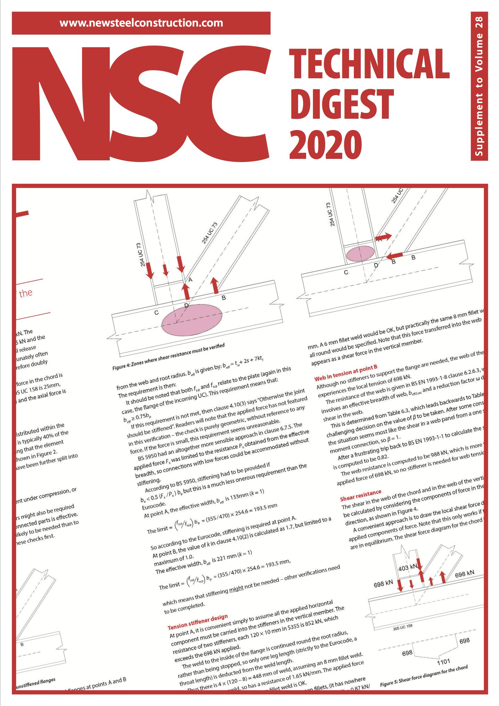NSC Jan 2021